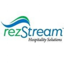 eSignatures for RezStream Cloud by GetAccept